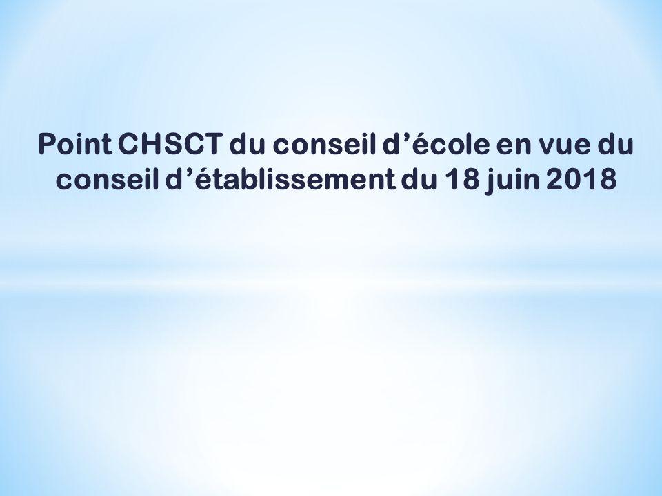 Point CHSCT du conseil d'école en vue du conseil d'établissement du 18 juin 2018