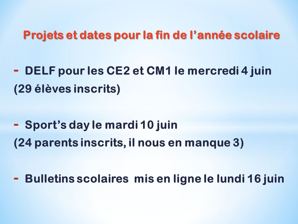 Projets et dates pour la fin de l'année scolaire - DELF pour les CE2 et CM1 le mercredi 4 juin (29 élèves inscrits) - Sport's day le mardi 10 juin (24 parents inscrits, il nous en manque 3) - Bulletins scolaires mis en ligne le lundi 16 juin