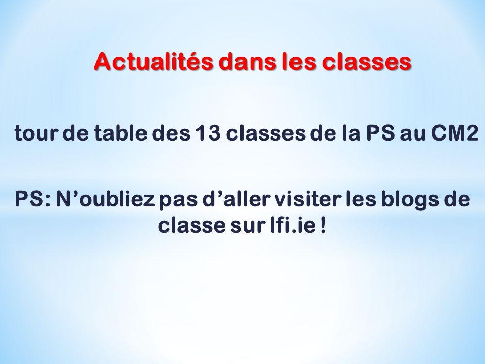 Actualités dans les classes tour de table des 13 classes de la PS au CM2 PS: N'oubliez pas d'aller visiter les blogs de classe sur lfi.ie !