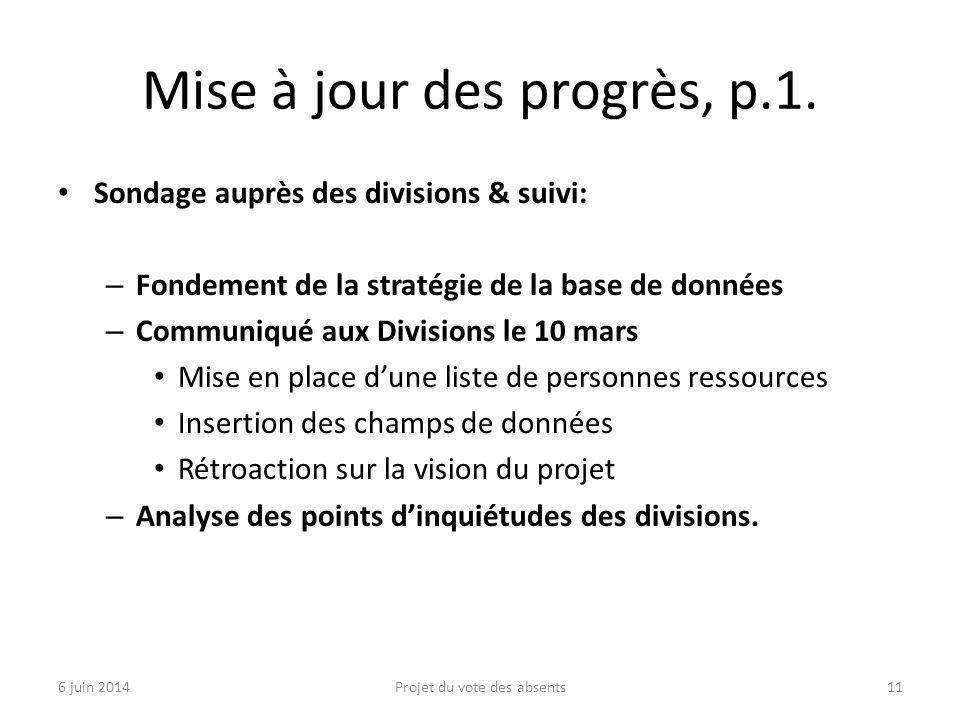 Mise à jour des progrès, p.1. Sondage auprès des divisions & suivi: – Fondement de la stratégie de la base de données – Communiqué aux Divisions le 10