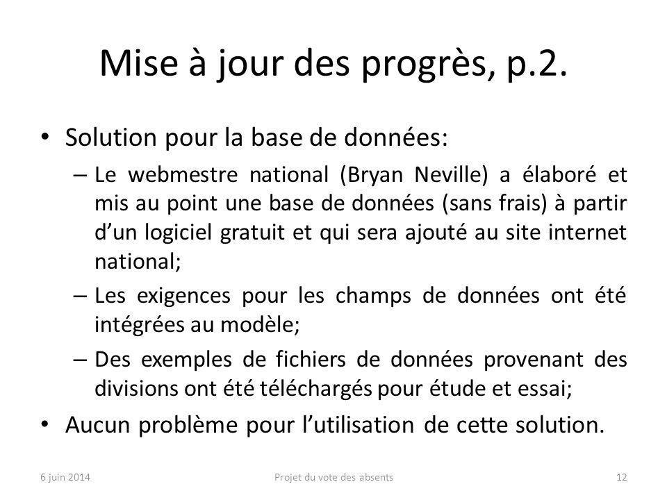 Mise à jour des progrès, p.2. Solution pour la base de données: – Le webmestre national (Bryan Neville) a élaboré et mis au point une base de données