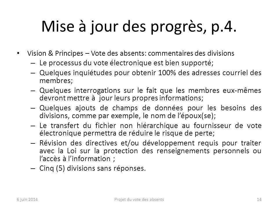 Mise à jour des progrès, p.4. Vision & Principes – Vote des absents: commentaires des divisions – Le processus du vote électronique est bien supporté;