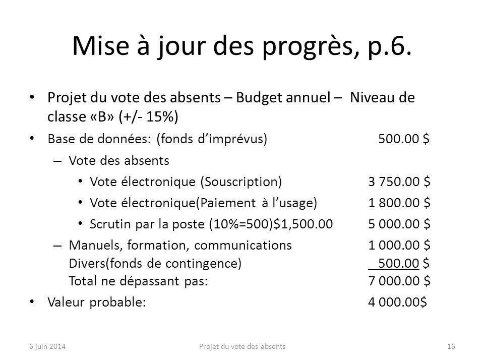 Mise à jour des progrès, p.6. Projet du vote des absents – Budget annuel – Niveau de classe «B» (+/- 15%) Base de données: (fonds d'imprévus) 500.00 $