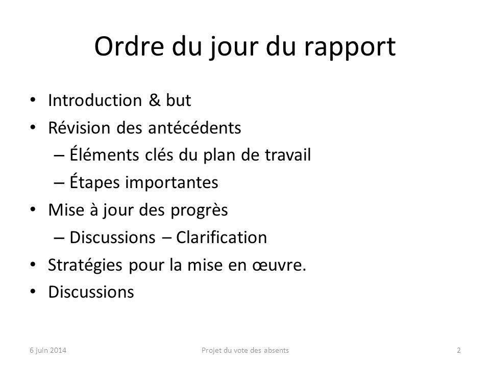 Ordre du jour du rapport Introduction & but Révision des antécédents – Éléments clés du plan de travail – Étapes importantes Mise à jour des progrès –