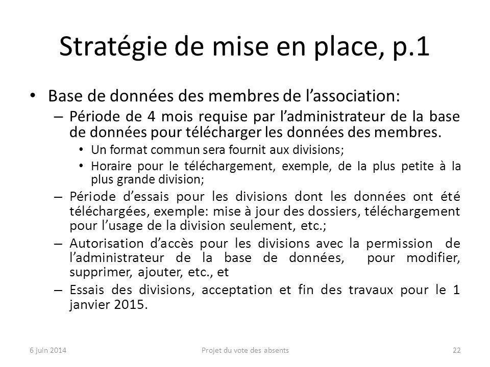 Stratégie de mise en place, p.1 Base de données des membres de l'association: – Période de 4 mois requise par l'administrateur de la base de données p