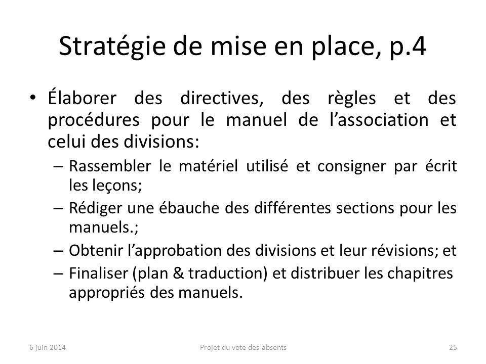 Stratégie de mise en place, p.4 Élaborer des directives, des règles et des procédures pour le manuel de l'association et celui des divisions: – Rassem
