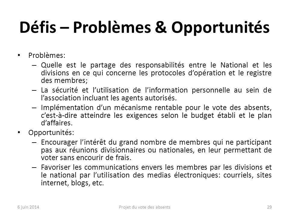 Défis – Problèmes & Opportunités Problèmes: – Quelle est le partage des responsabilités entre le National et les divisions en ce qui concerne les prot