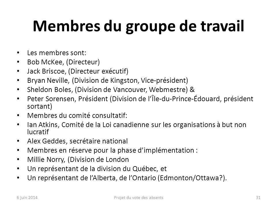 Membres du groupe de travail Les membres sont: Bob McKee, (Directeur) Jack Briscoe, (Directeur exécutif) Bryan Neville, (Division de Kingston, Vice-président) Sheldon Boles, (Division de Vancouver, Webmestre) & Peter Sorensen, Président (Division de l'Île-du-Prince-Édouard, président sortant) Membres du comité consultatif: Ian Atkins, Comité de la Loi canadienne sur les organisations à but non lucratif Alex Geddes, secrétaire national Membres en réserve pour la phase d'implémentation : Millie Norry, (Division de London Un représentant de la division du Québec, et Un représentant de l'Alberta, de l'Ontario (Edmonton/Ottawa ).