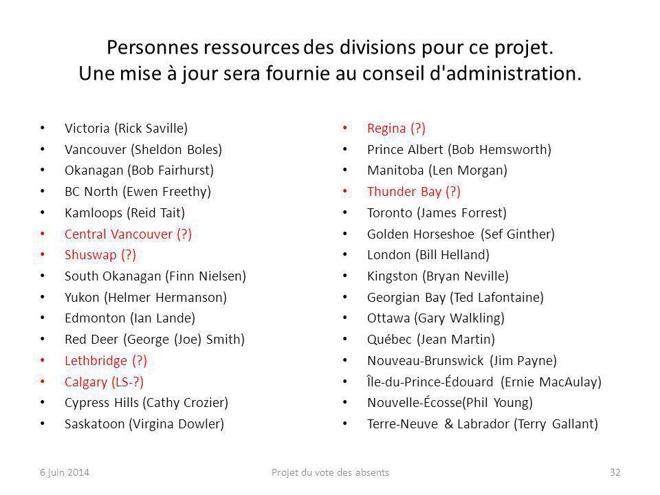 Personnes ressources des divisions pour ce projet. Une mise à jour sera fournie au conseil d'administration. Victoria (Rick Saville) Vancouver (Sheldo