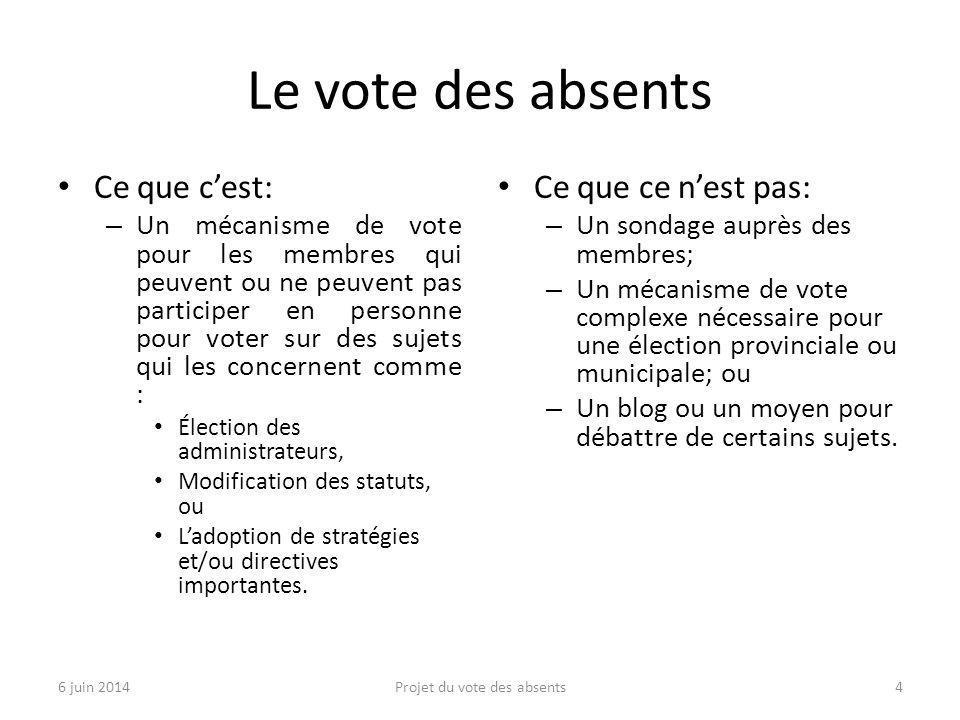 Le vote des absents Ce que c'est: – Un mécanisme de vote pour les membres qui peuvent ou ne peuvent pas participer en personne pour voter sur des suje