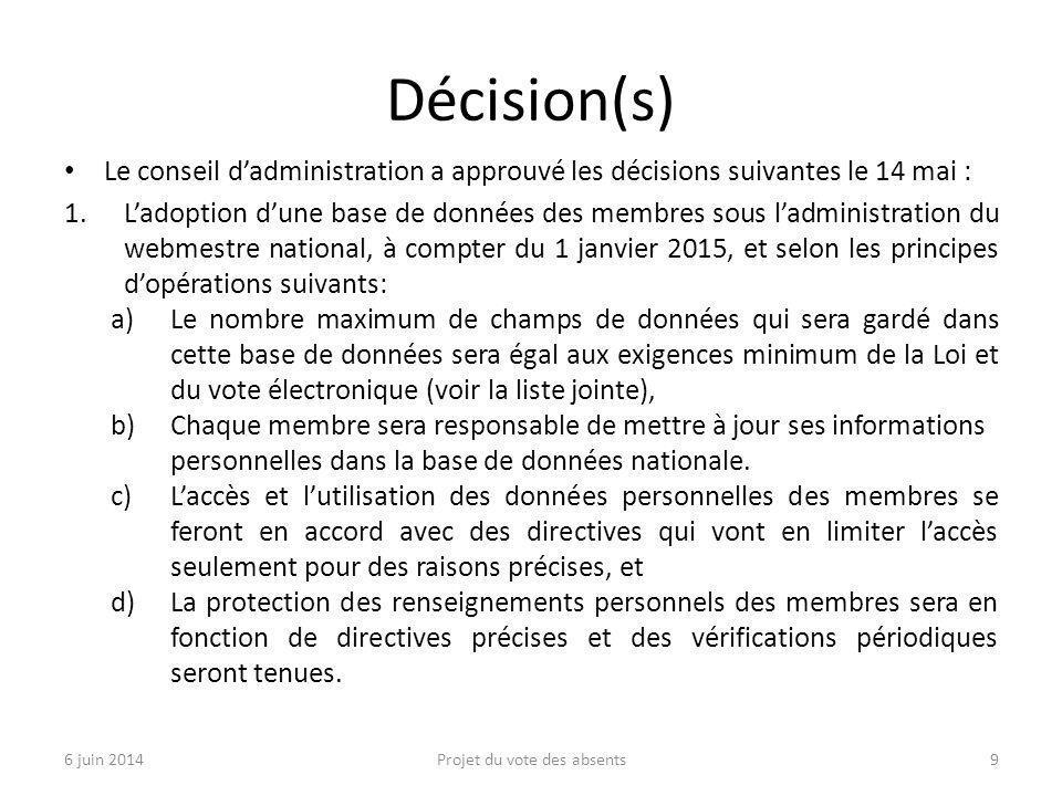 Décision(s) Le conseil d'administration a approuvé les décisions suivantes le 14 mai : 1.L'adoption d'une base de données des membres sous l'administr