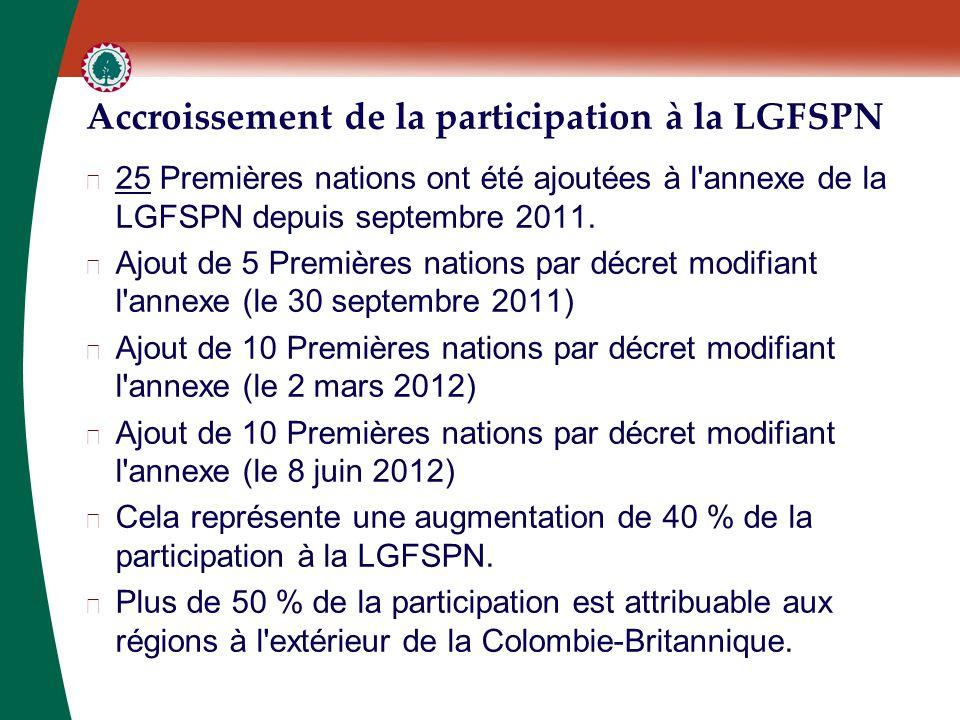 Accroissement de la participation à la LGFSPN ▶ 25 Premières nations ont été ajoutées à l'annexe de la LGFSPN depuis septembre 2011. ▶ Ajout de 5 Prem