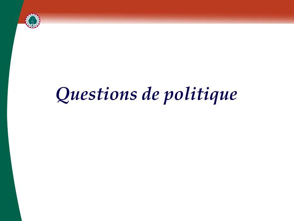 Questions de politique