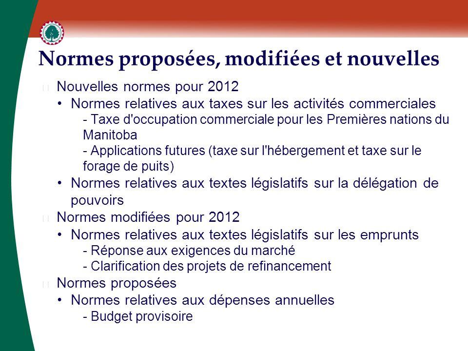 Normes proposées, modifiées et nouvelles ▶ Nouvelles normes pour 2012 Normes relatives aux taxes sur les activités commerciales - Taxe d'occupation co