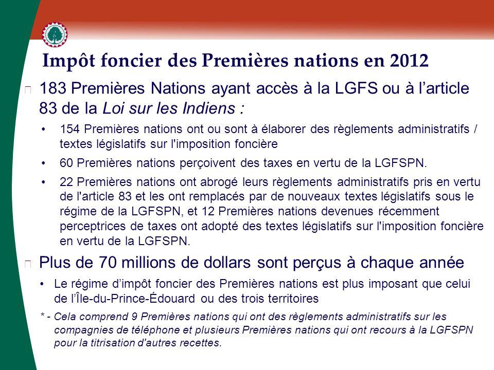 Impôt foncier des Premières nations en 2012 ▶ 183 Premières Nations ayant accès à la LGFS ou à l'article 83 de la Loi sur les Indiens : 154 Premières