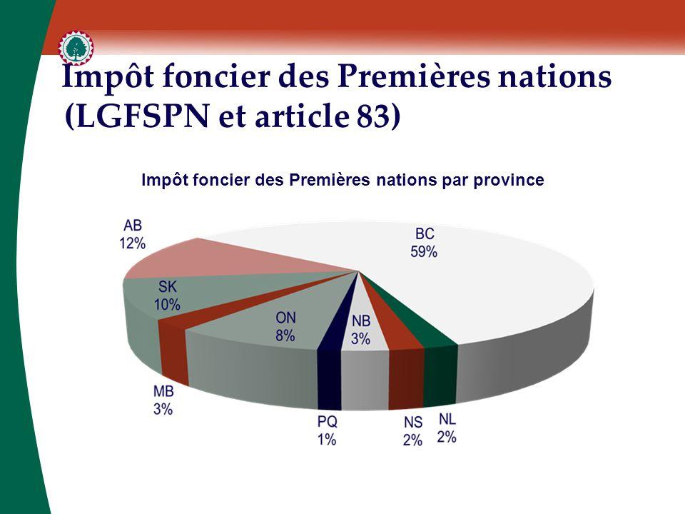Impôt foncier des Premières nations (LGFSPN et article 83) Impôt foncier des Premières nations par province