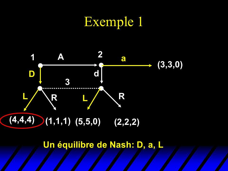 Exemple 1 1 D A 2 a (3,3,0) 3 L R L R (4,4,4) (1,1,1) (5,5,0) (2,2,2) d Un équilibre de Nash: D, a, L