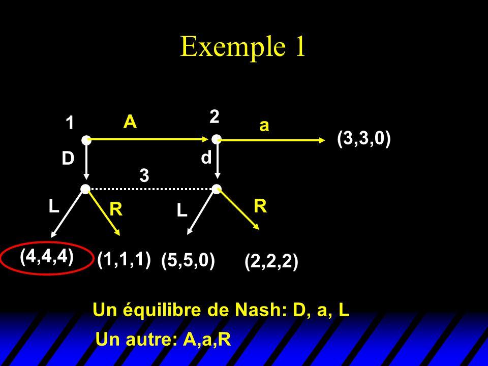 Exemple 1 1 D A 2 a (3,3,0) 3 L R L R (4,4,4) (1,1,1) (5,5,0) (2,2,2) d Un équilibre de Nash: D, a, L Un autre: A,a,R