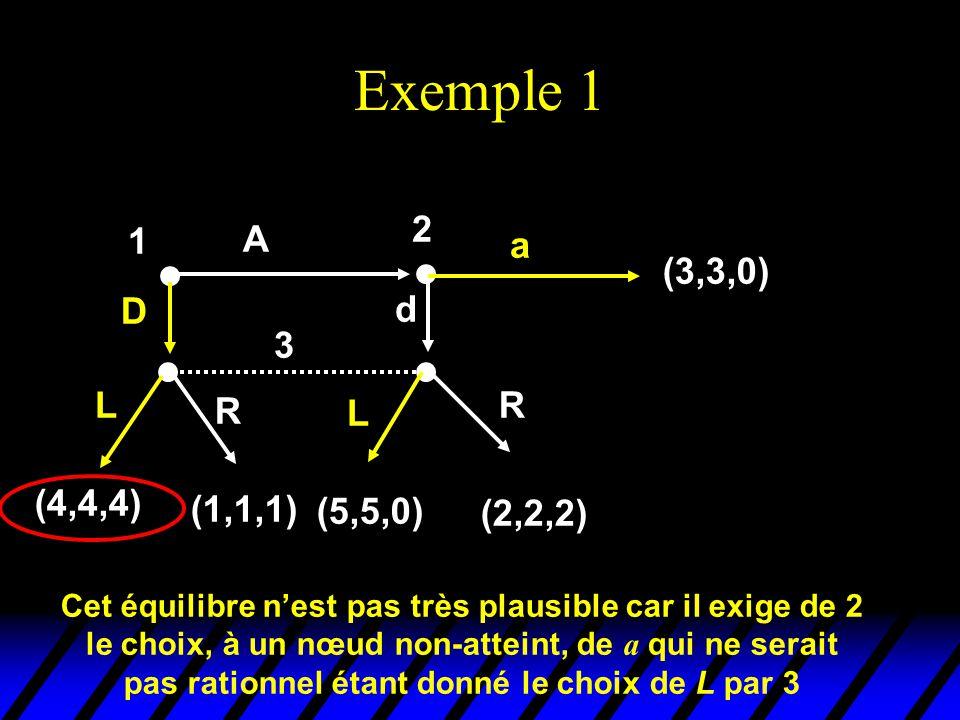 Exemple 1 1 D A 2 a (3,3,0) 3 L R L R (4,4,4) (1,1,1) (5,5,0) (2,2,2) d Cet équilibre n'est pas très plausible car il exige de 2 le choix, à un nœud n