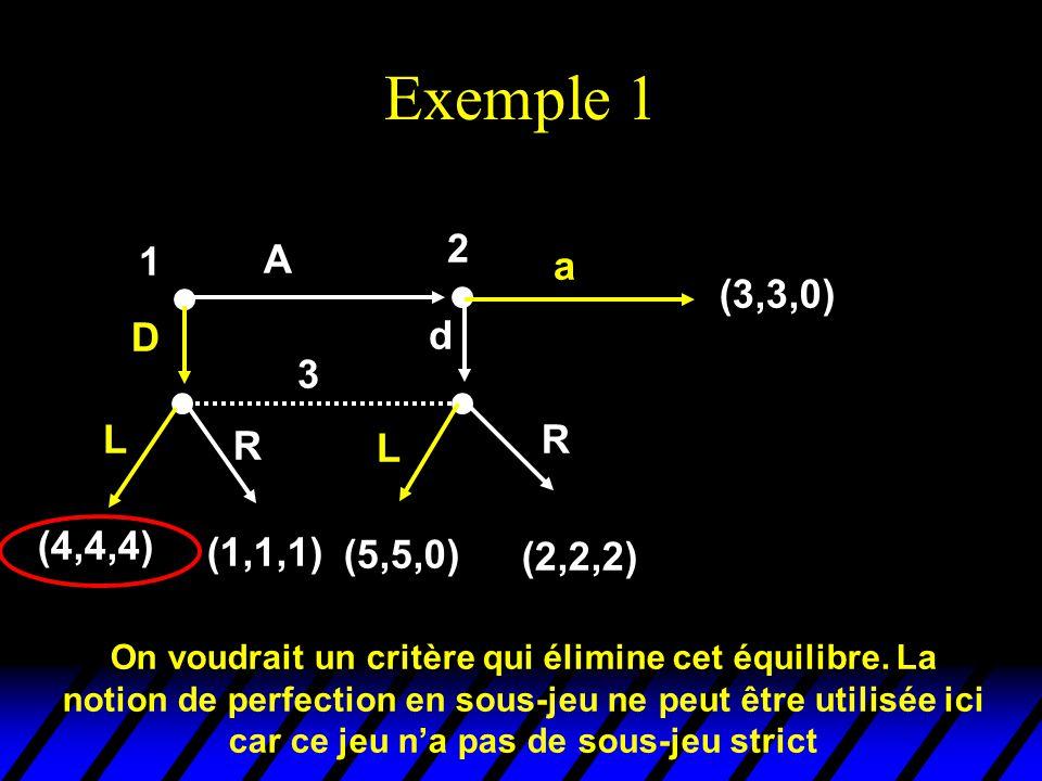 Exemple 1 1 D A 2 a (3,3,0) 3 L R L R (4,4,4) (1,1,1) (5,5,0) (2,2,2) d On voudrait un critère qui élimine cet équilibre. La notion de perfection en s