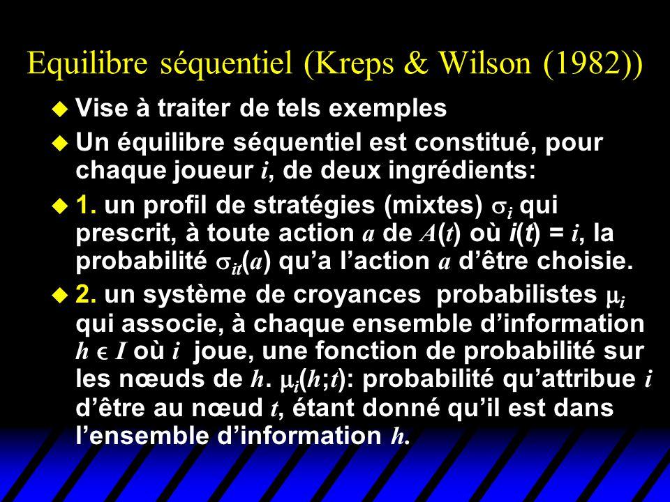 Equilibre séquentiel (Kreps & Wilson (1982)) u Vise à traiter de tels exemples  Un équilibre séquentiel est constitué, pour chaque joueur i, de deux