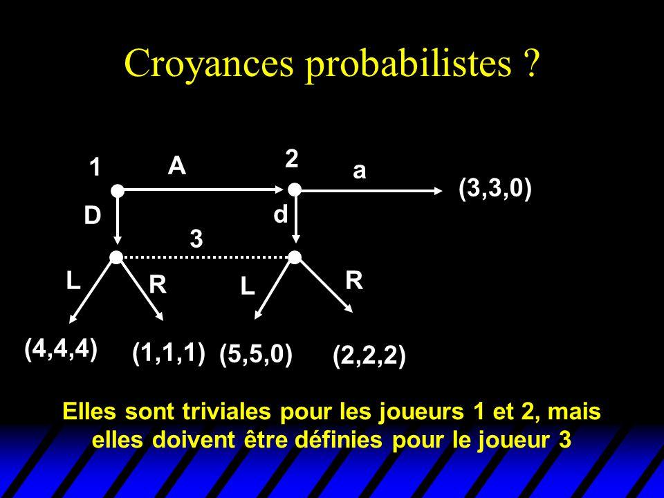 Croyances probabilistes ? 1 D A 2 a (3,3,0) 3 L R L R (4,4,4) (1,1,1) (5,5,0) (2,2,2) d Elles sont triviales pour les joueurs 1 et 2, mais elles doive