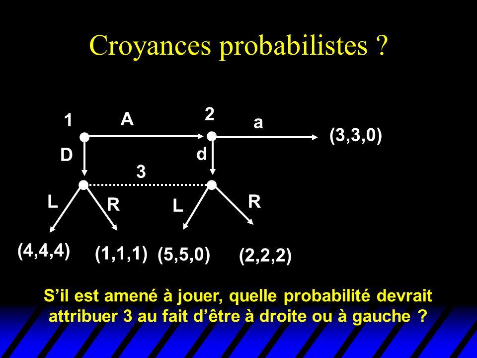 Croyances probabilistes ? 1 D A 2 a (3,3,0) 3 L R L R (4,4,4) (1,1,1) (5,5,0) (2,2,2) d S'il est amené à jouer, quelle probabilité devrait attribuer 3
