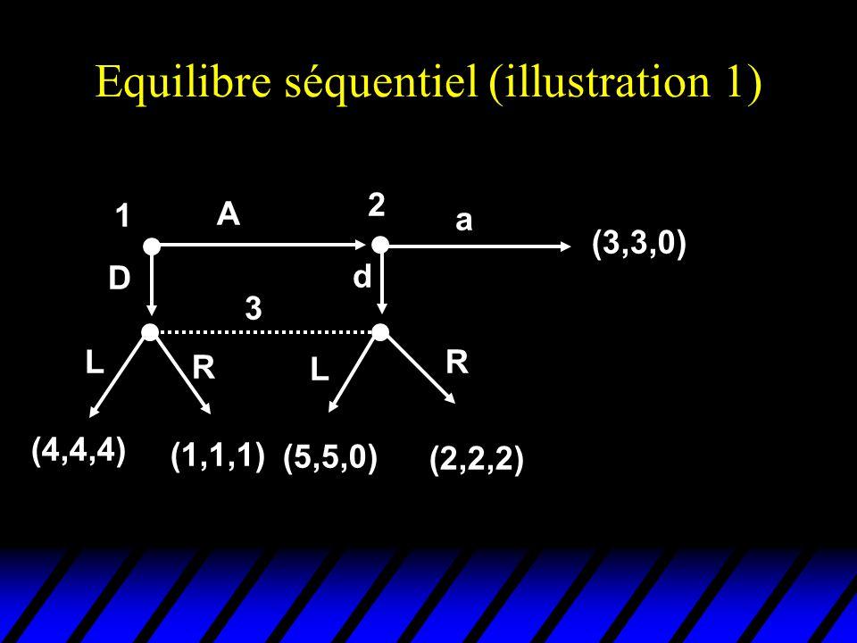1 D A 2 a (3,3,0) 3 L R L R (4,4,4) (1,1,1) (5,5,0) (2,2,2) d