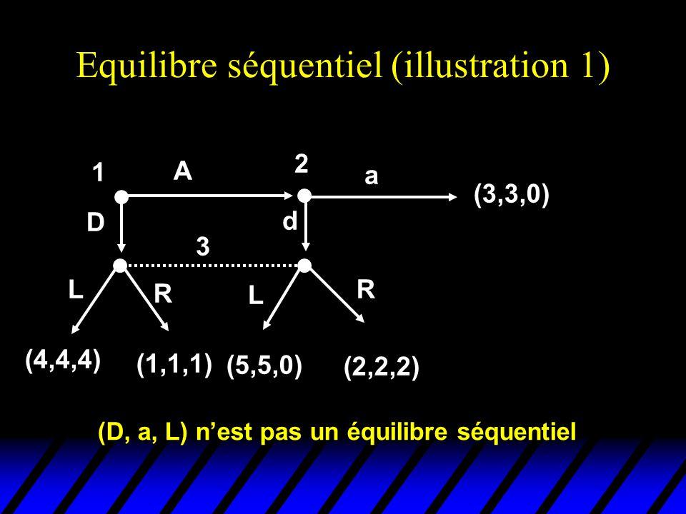 Equilibre séquentiel (illustration 1) 1 D A 2 a (3,3,0) 3 L R L R (4,4,4) (1,1,1) (5,5,0) (2,2,2) d (D, a, L) n'est pas un équilibre séquentiel