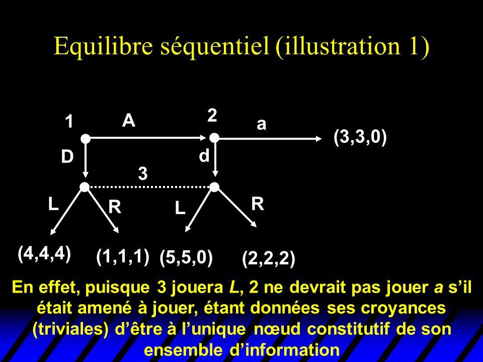Equilibre séquentiel (illustration 1) 1 D A 2 a (3,3,0) 3 L R L R (4,4,4) (1,1,1) (5,5,0) (2,2,2) d En effet, puisque 3 jouera L, 2 ne devrait pas jou