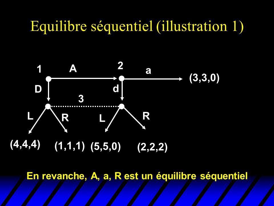 Equilibre séquentiel (illustration 1) 1 D A 2 a (3,3,0) 3 L R L R (4,4,4) (1,1,1) (5,5,0) (2,2,2) d En revanche, A, a, R est un équilibre séquentiel