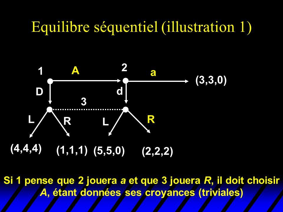 Equilibre séquentiel (illustration 1) 1 D A 2 a (3,3,0) 3 L R L R (4,4,4) (1,1,1) (5,5,0) (2,2,2) d Si 1 pense que 2 jouera a et que 3 jouera R, il do