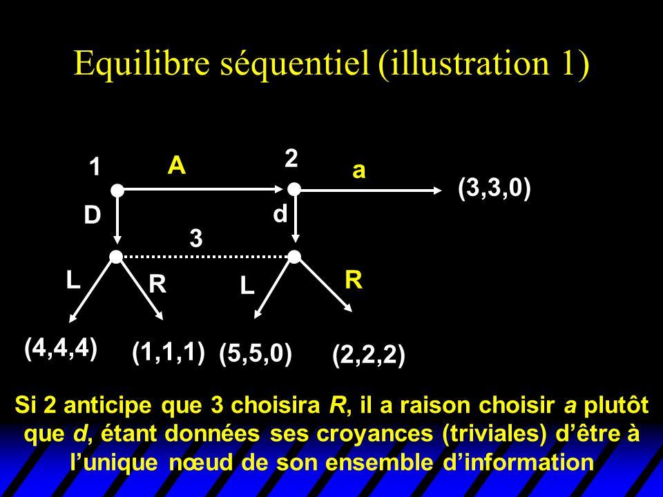 Equilibre séquentiel (illustration 1) 1 D A 2 a (3,3,0) 3 L R L R (4,4,4) (1,1,1) (5,5,0) (2,2,2) d Si 2 anticipe que 3 choisira R, il a raison choisi