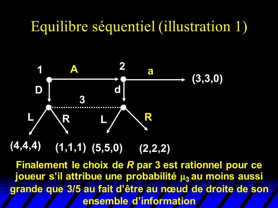 Equilibre séquentiel (illustration 1) 1 D A 2 a (3,3,0) 3 L R L R (4,4,4) (1,1,1) (5,5,0) (2,2,2) d Finalement le choix de R par 3 est rationnel pour