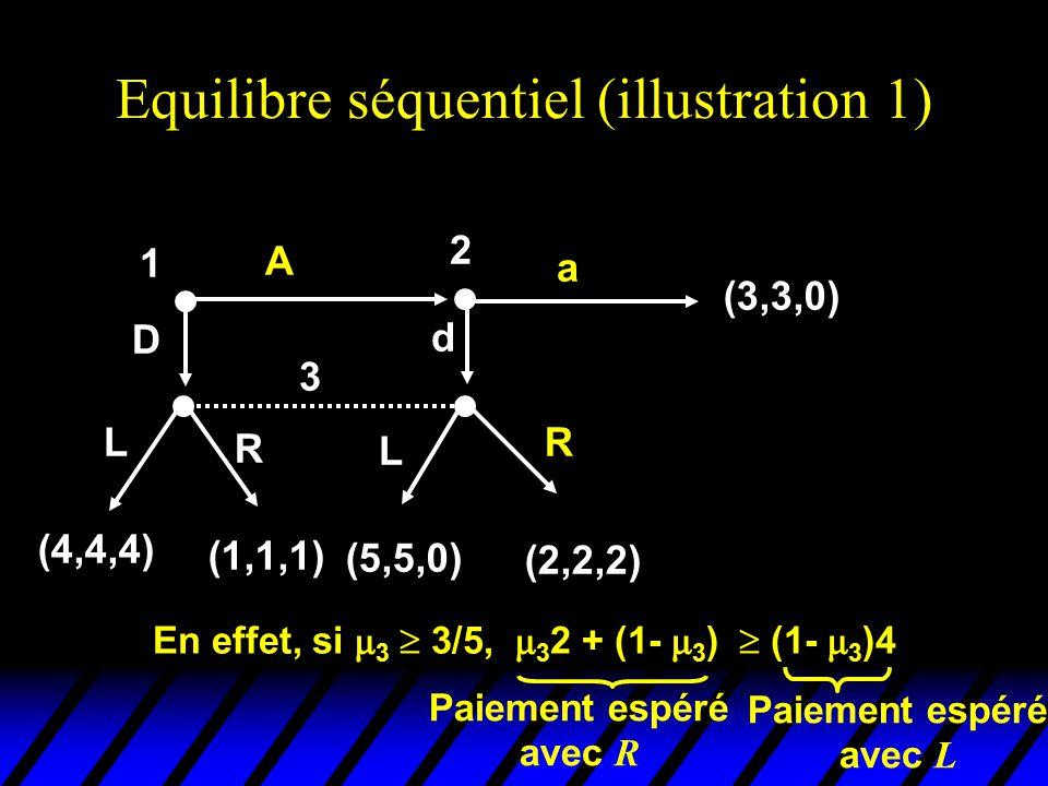 Equilibre séquentiel (illustration 1) 1 D A 2 a (3,3,0) 3 L R L R (4,4,4) (1,1,1) (5,5,0) (2,2,2) d En effet, si  3  3/5,  3 2 + (1-  3 )  (1- 