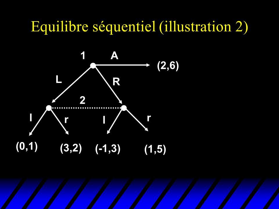 2 l r l r (0,1) (3,2) (-1,3) (1,5) 1 (2,6) L R A