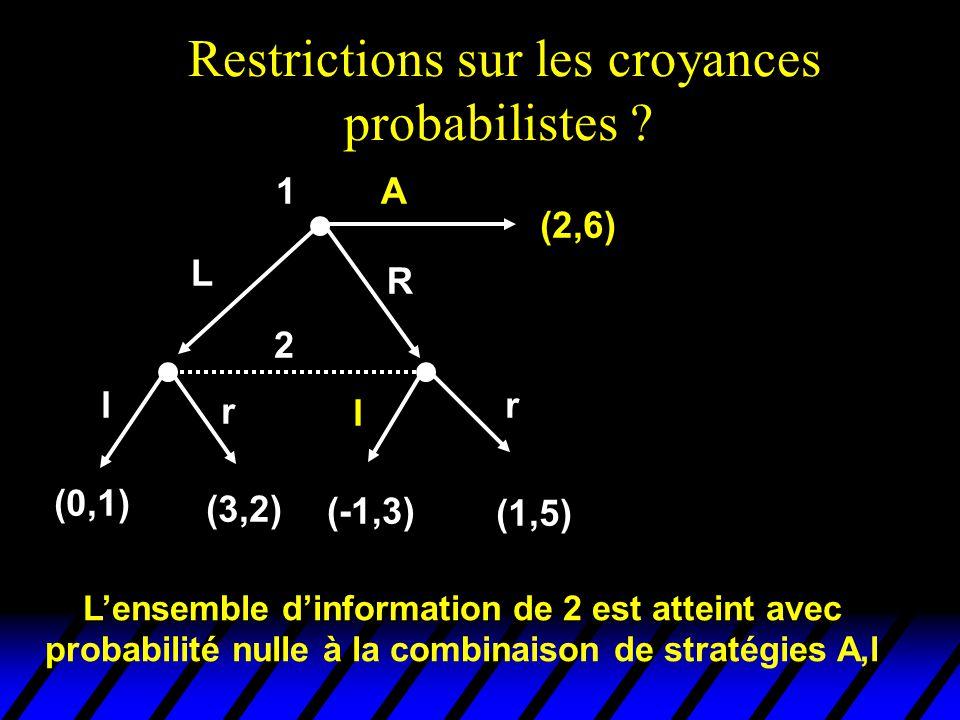 Restrictions sur les croyances probabilistes ? 2 l r l r (0,1) (3,2) (-1,3) (1,5) 1 (2,6) L R A L'ensemble d'information de 2 est atteint avec probabi