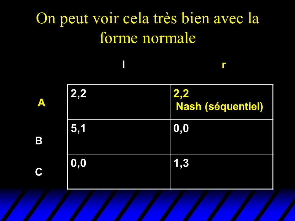 On peut voir cela très bien avec la forme normale 2,2 5,10,0 1,3 A B C lr Nash (séquentiel)
