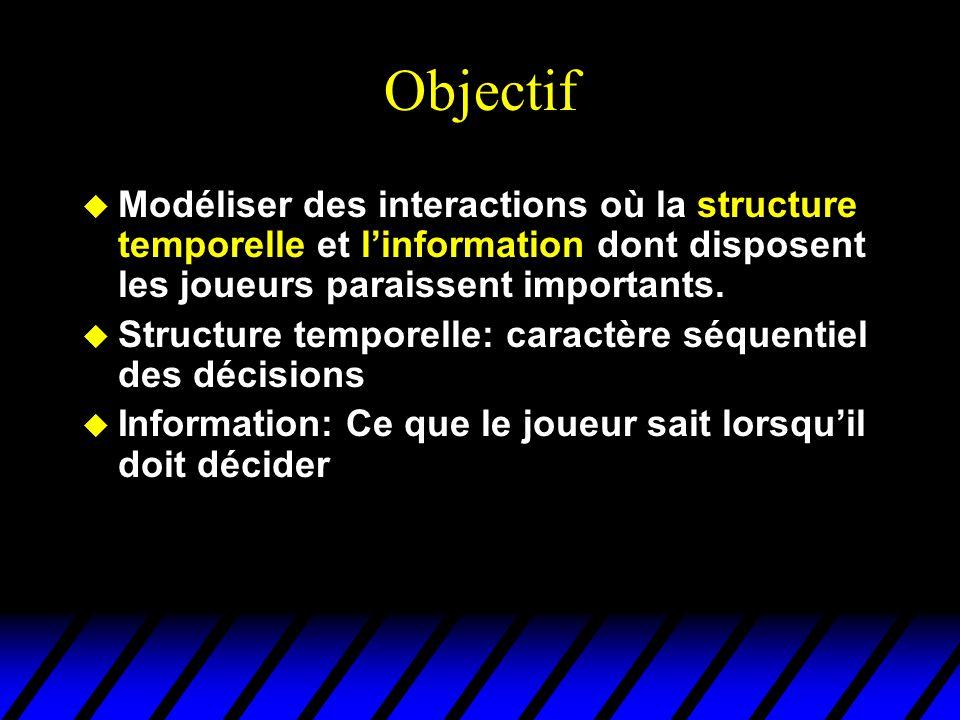 Objectif u Modéliser des interactions où la structure temporelle et l'information dont disposent les joueurs paraissent importants. u Structure tempor