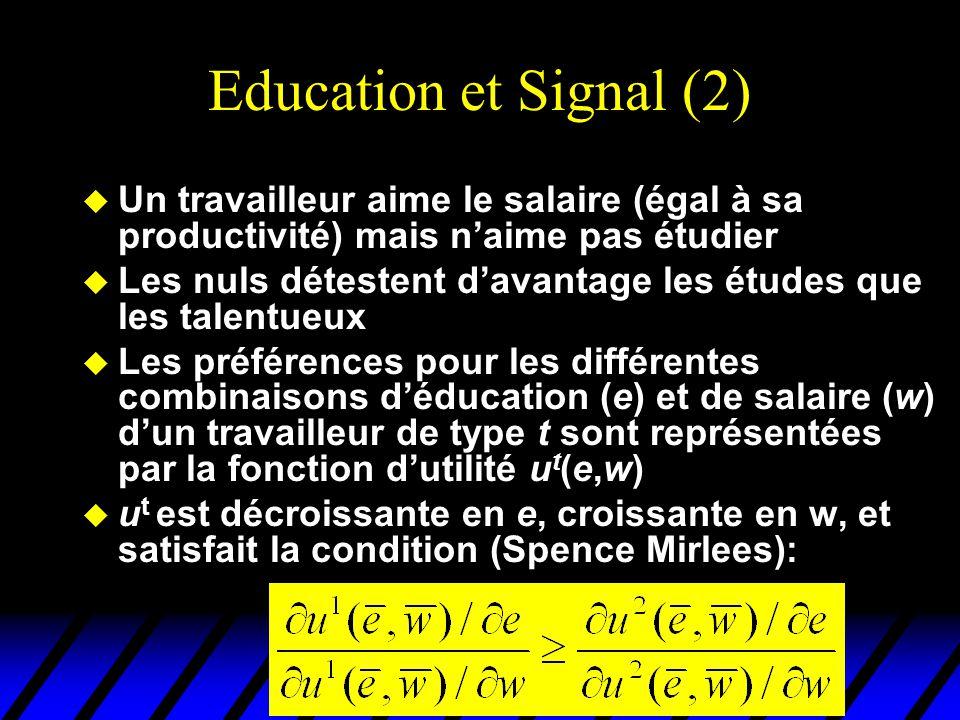 Education et Signal (2) u Un travailleur aime le salaire (égal à sa productivité) mais n'aime pas étudier u Les nuls détestent d'avantage les études q