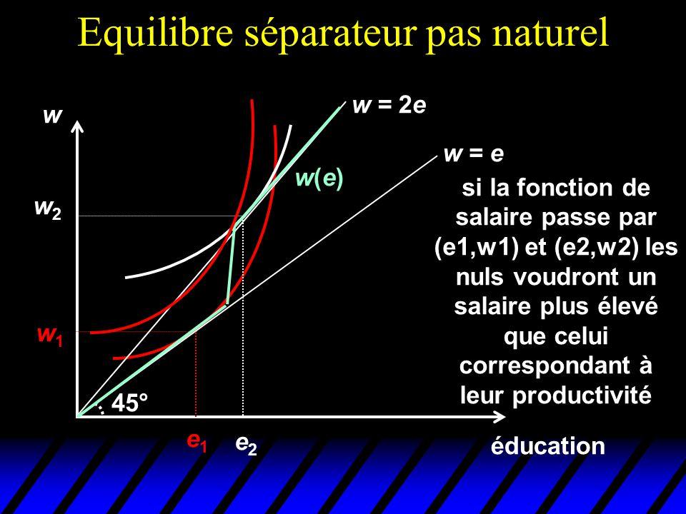 Equilibre séparateur pas naturel éducation w e1e1 w1w1 w = e 45° w = 2e w2w2 e2e2 si la fonction de salaire passe par (e1,w1) et (e2,w2) les nuls voud