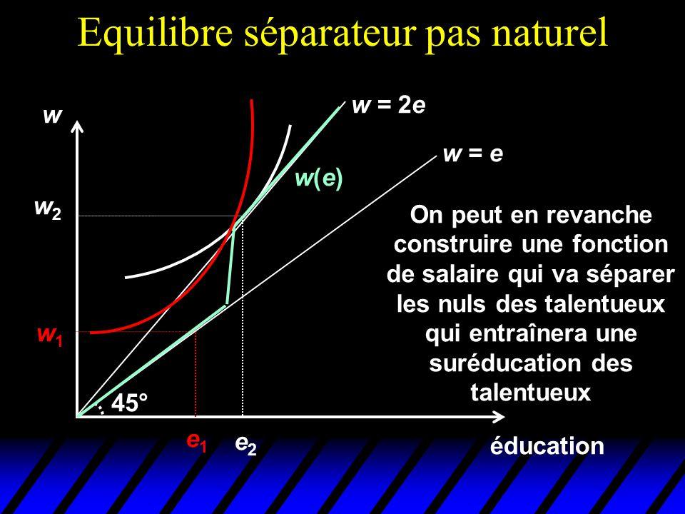 Equilibre séparateur pas naturel éducation w e1e1 w1w1 w = e 45° w = 2e w2w2 e2e2 On peut en revanche construire une fonction de salaire qui va sépare