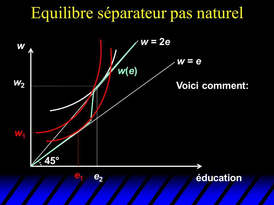 Equilibre séparateur pas naturel éducation w e1e1 w1w1 w = e 45° w = 2e w2w2 e2e2 Voici comment: w(e)w(e)