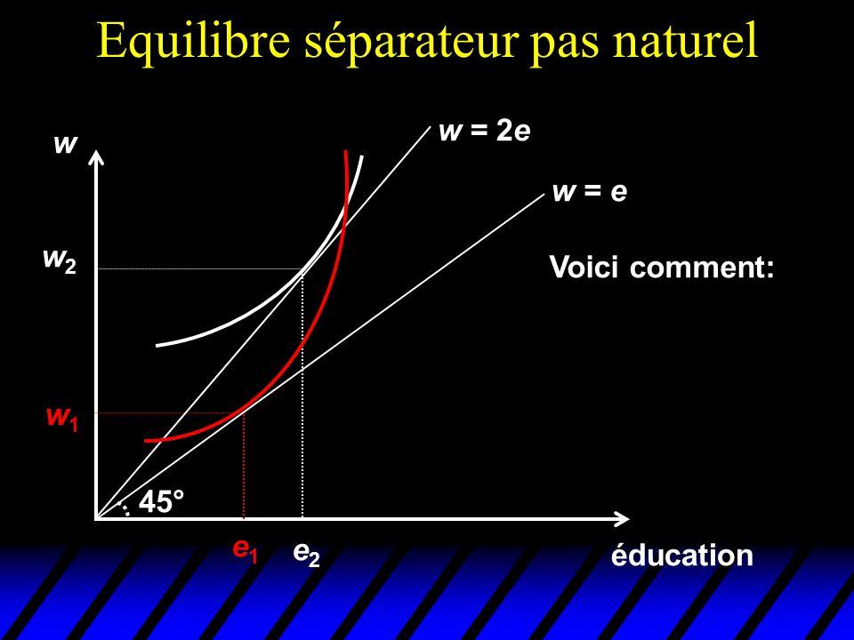 Equilibre séparateur pas naturel éducation w e1e1 w1w1 w = e 45° w = 2e w2w2 e2e2 Voici comment: