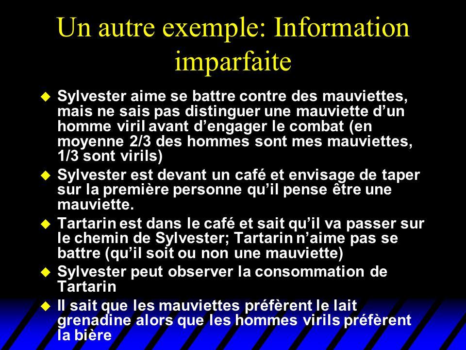 Un autre exemple: Information imparfaite u Sylvester aime se battre contre des mauviettes, mais ne sais pas distinguer une mauviette d'un homme viril