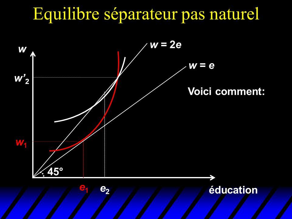 Equilibre séparateur pas naturel éducation w e1e1 w1w1 w = e 45° w = 2e w' 2 e2e2 Voici comment: