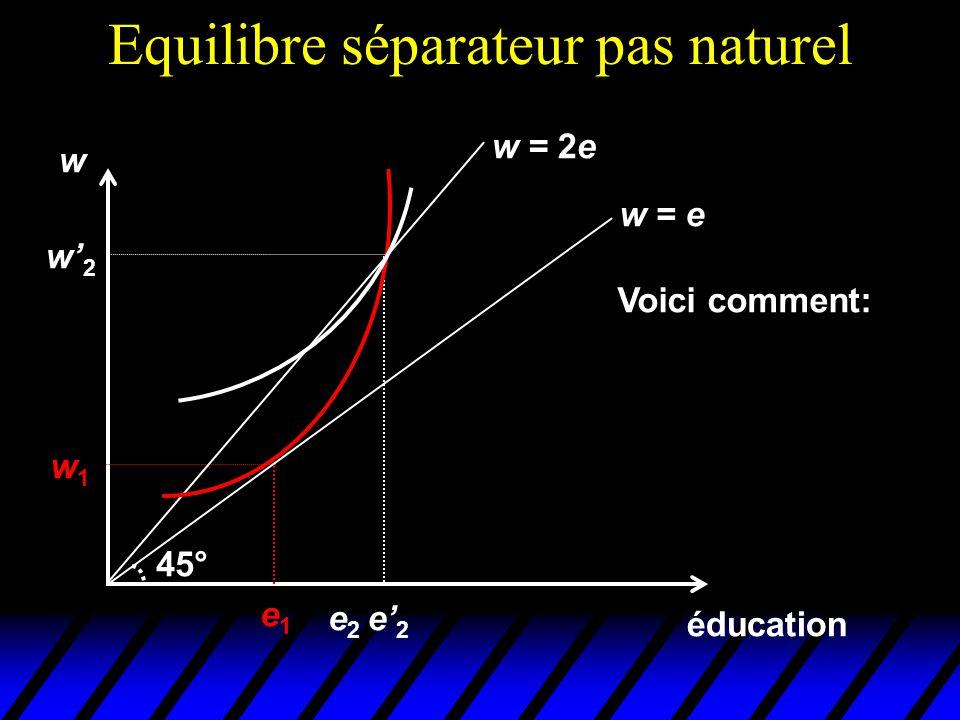 Equilibre séparateur pas naturel éducation w e1e1 w1w1 w = e 45° w = 2e w' 2 e2e2 Voici comment: e' 2