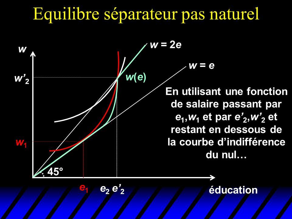 Equilibre séparateur pas naturel éducation w e1e1 w1w1 w = e 45° w = 2e w' 2 e2e2 En utilisant une fonction de salaire passant par e 1,w 1 et par e' 2