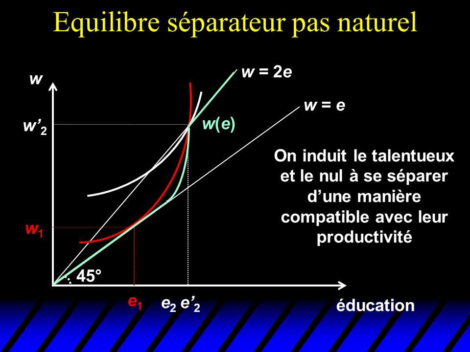 Equilibre séparateur pas naturel éducation w e1e1 w1w1 w = e 45° w = 2e w' 2 e2e2 On induit le talentueux et le nul à se séparer d'une manière compati