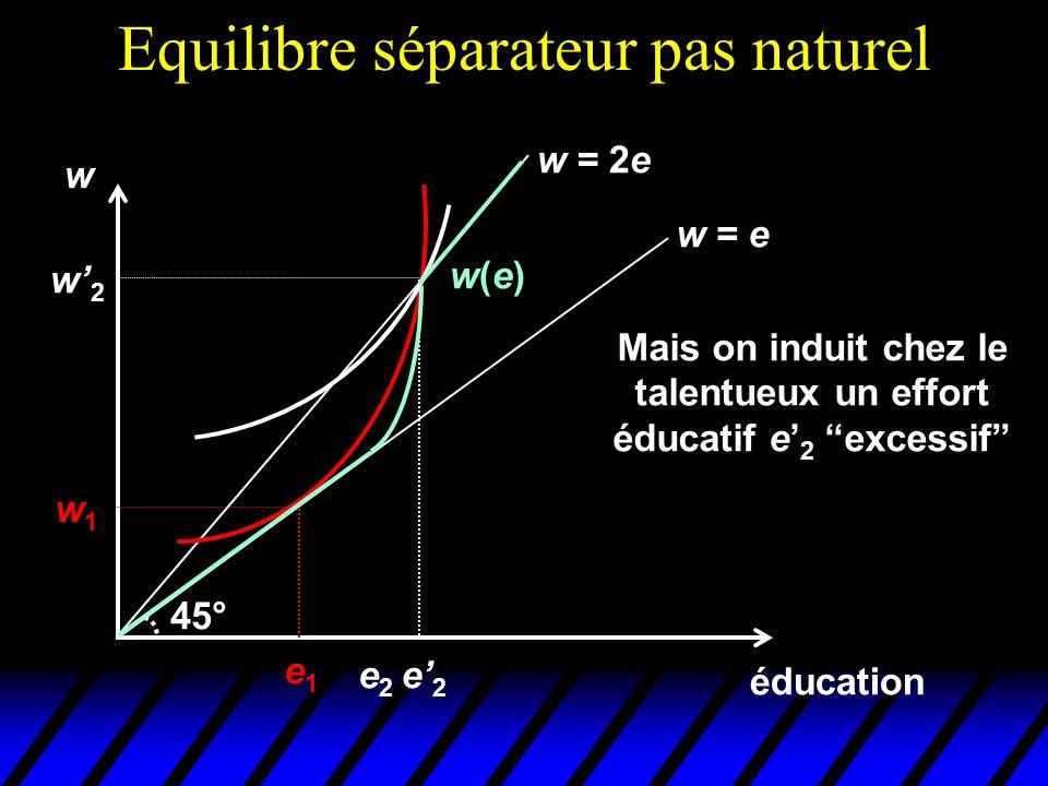 """Equilibre séparateur pas naturel éducation w e1e1 w1w1 w = e 45° w = 2e w' 2 e2e2 Mais on induit chez le talentueux un effort éducatif e' 2 """"excessif"""""""